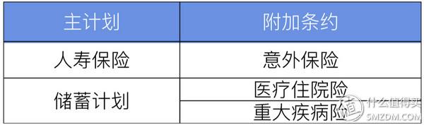 全解:购买香港保险的正确姿态及赔付流程