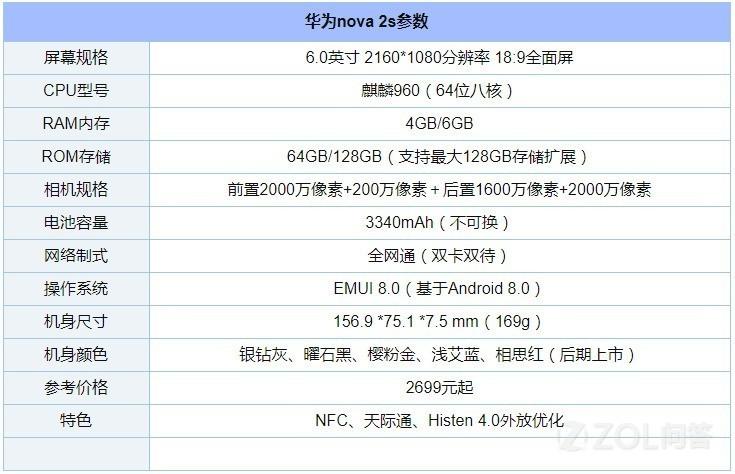华为公司nova3s配备高不高?华为公司nova3s配备好么?