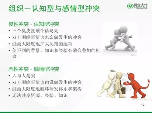 架构师/CTO的内功修炼秘籍:《孙子兵法》与《九阴真经》