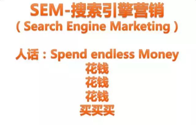 教你几招SEM的方法,让APP推广下载蹭蹭蹭长!