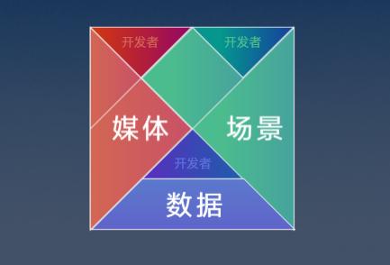 """""""新品效""""小米MIUI智能生态大会召开"""