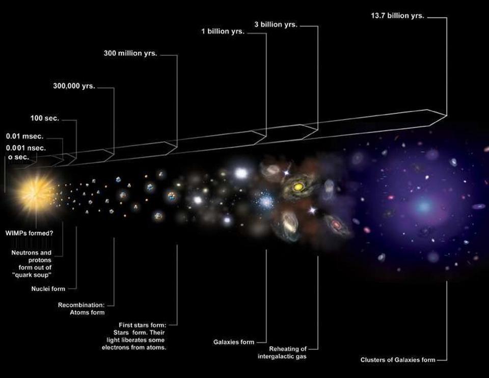 科学家仍然不知道宇宙膨胀速度有多快