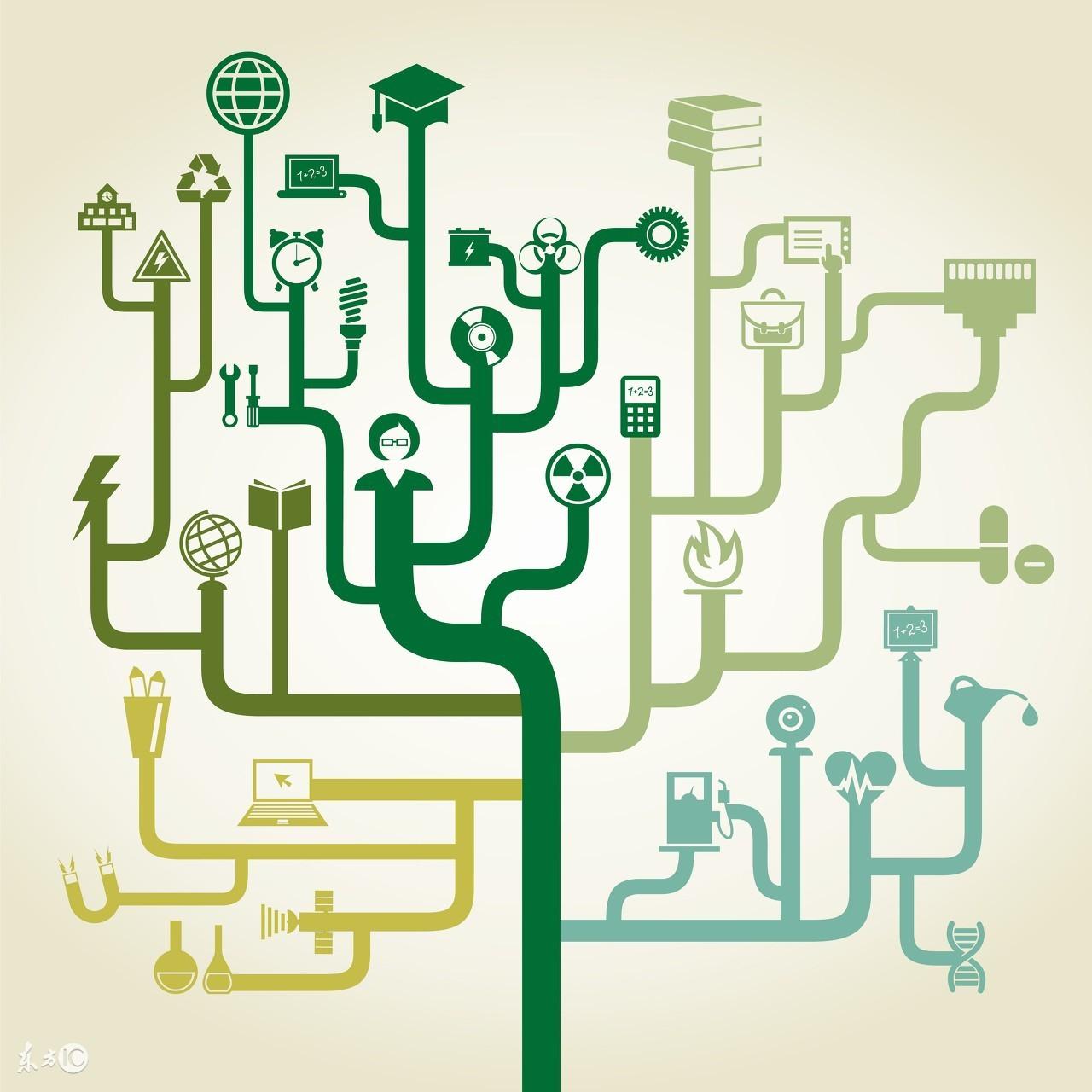 互联网运营到底做什么的?看完+实战,你就是未来CEO,值得收藏!