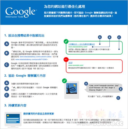 Google《搜寻引擎最佳化初学者指南》电子书--SEO必备