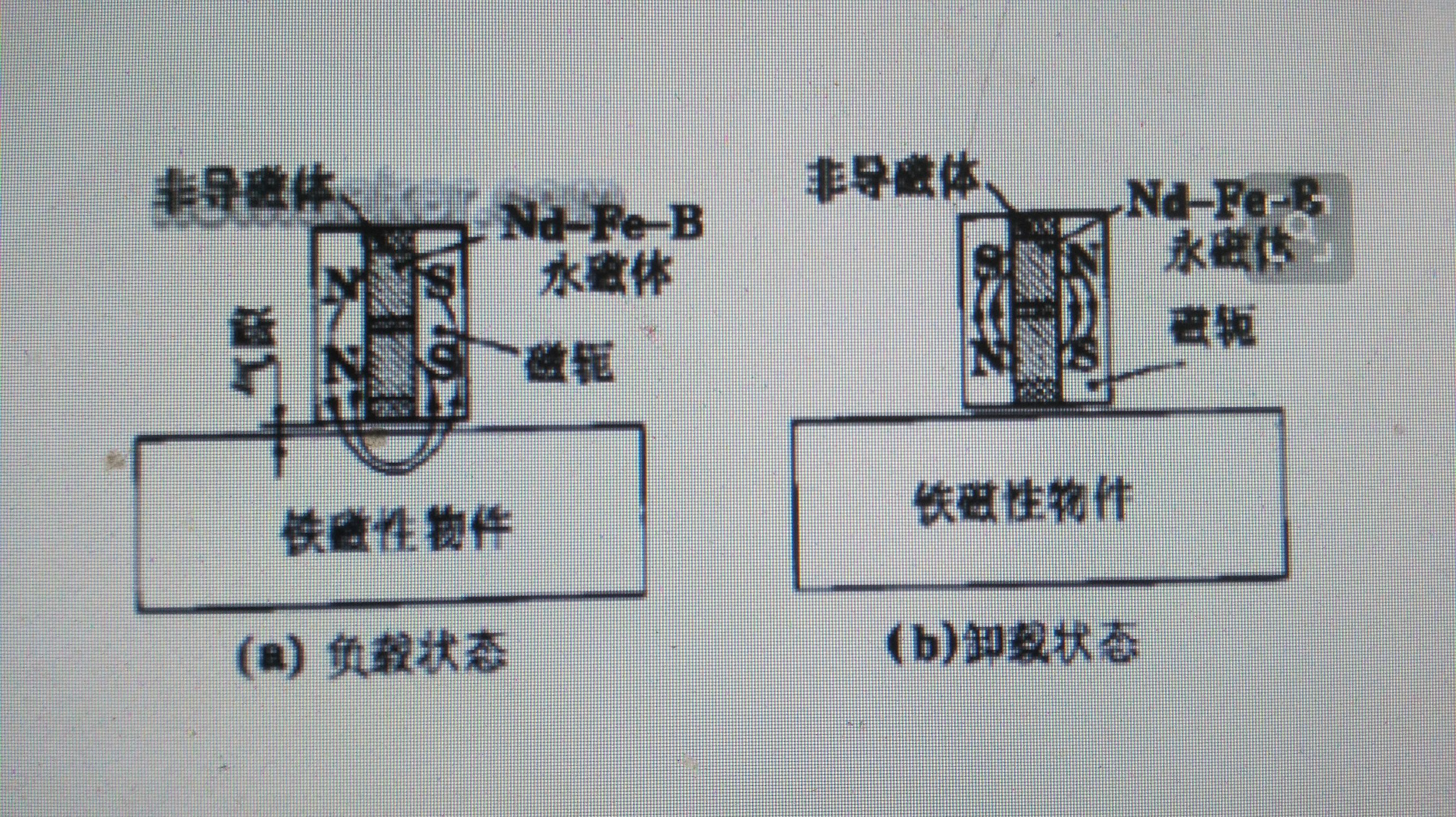 永磁吸盘的工作原理-电磁吸盘