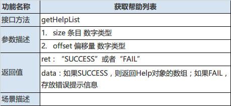 某理财类APP接口设计文档
