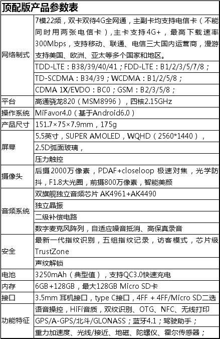 新机中兴AXON天机7会如何诠释全影音商务旗舰?