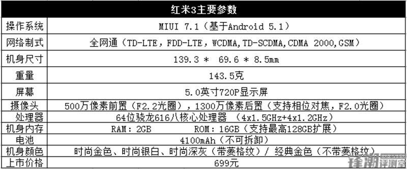 层次感星辰格子图案:红米手机3入门测评