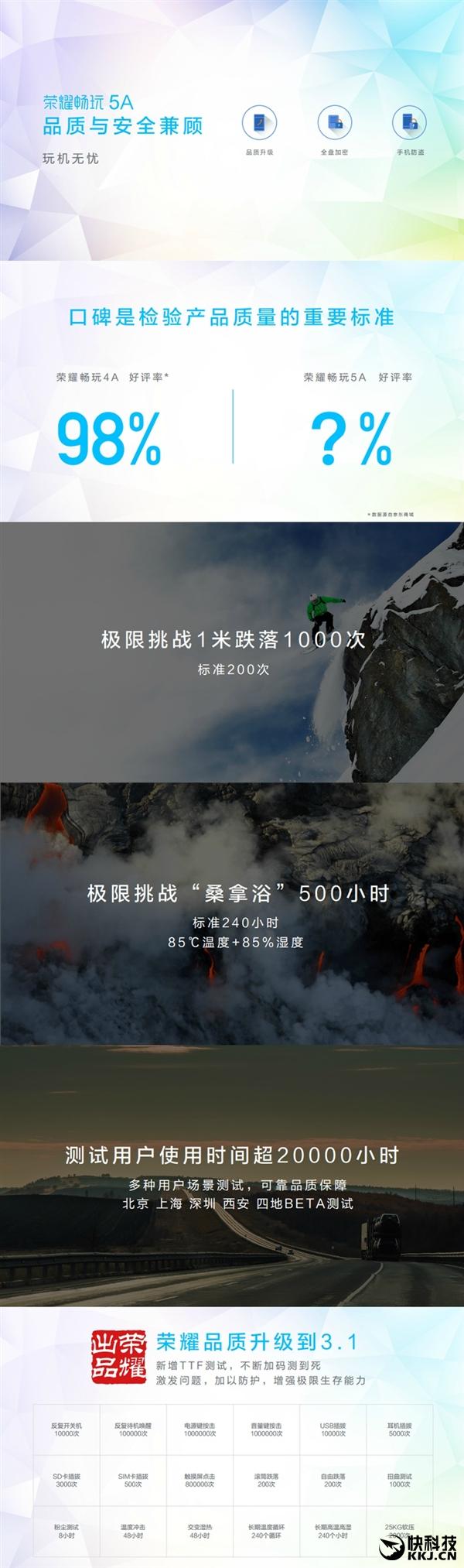 799元三网通!荣耀畅玩5A宣布公布:三插槽