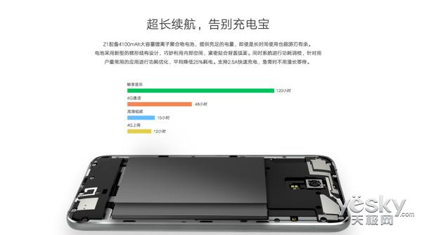 64GB 指纹验证 三网通 ZUK Z1现货交易对外开放选购