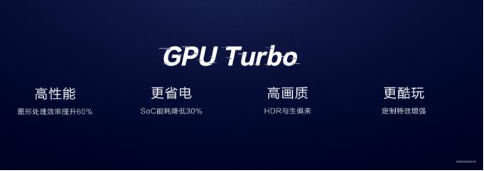 """从AI三摄到GPU Turbo,那些""""很吓人""""的华为""""大杀技""""背后"""
