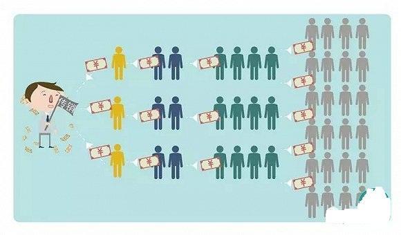 微商的三种赚钱方法,你还只是刷屏卖货吗?