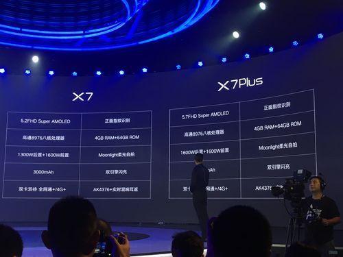 2498元!vivo今北京宣布公布vivo X7