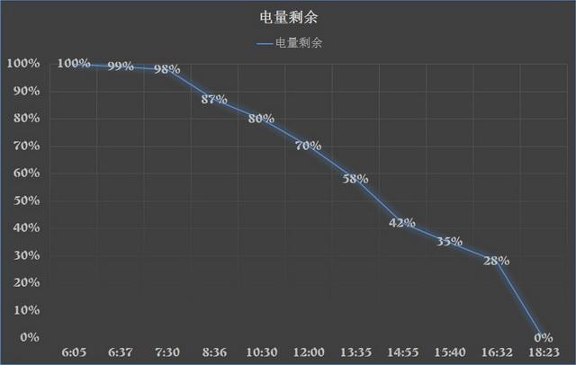 ZUK Z2深度评测 1799元价位仍是塑料机身