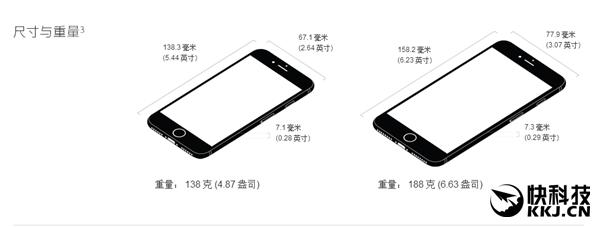 iPhone 7彻底规格型号一览:四核CPU+双镜头