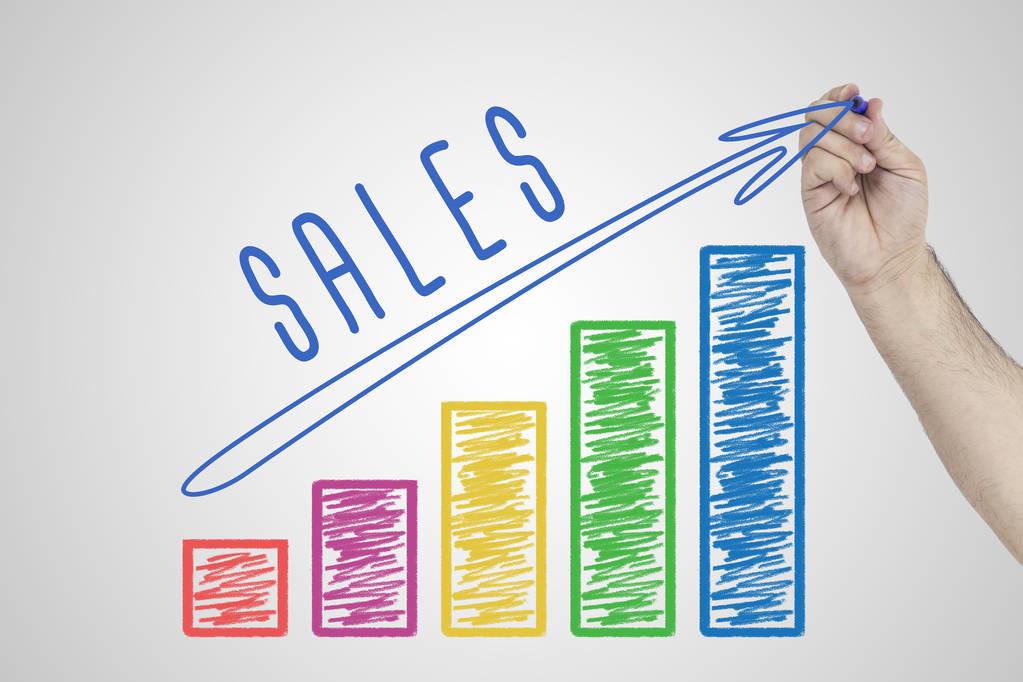 """做好这""""三个整理""""的区域销售,业绩不会太差"""