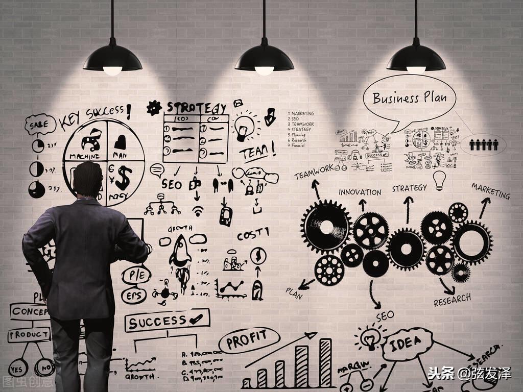 给你一个产品,如何从零开始做推广,只需七步,帮你打开市场