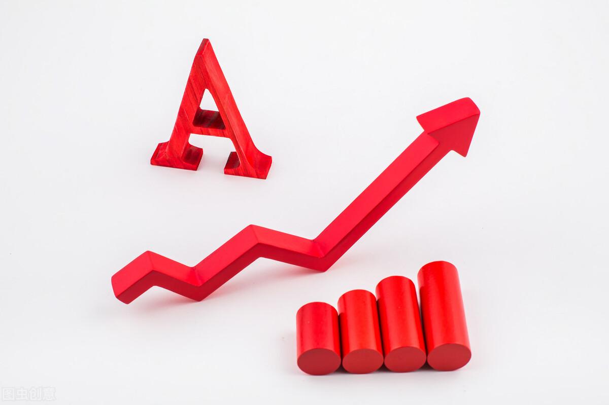 中国A股:将冲击新高?下周,A股走势前瞻