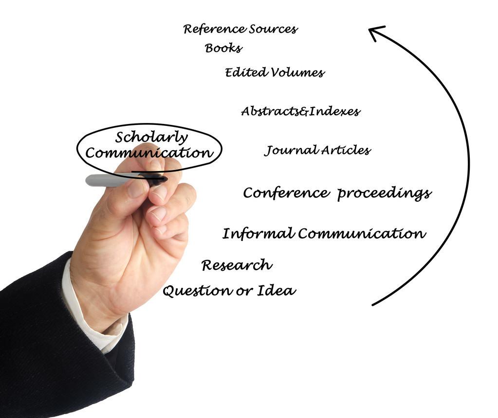 5步写出一套完整的小红书营销引流方案