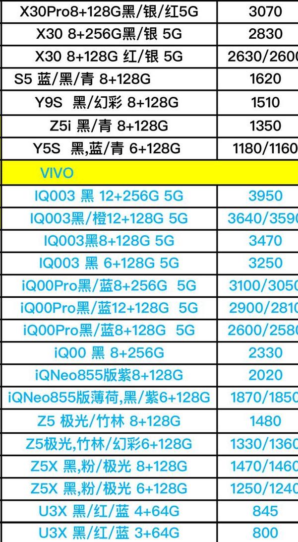 OPPO和VIVO手机上的进价曝出, 那样的营销模式你可以接纳吗?