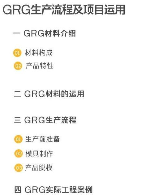 成都GRG造型