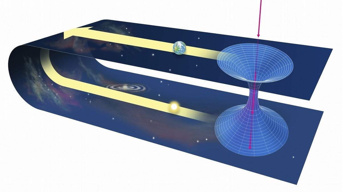 可以实现时间旅行的虫洞,到底有哪些科学依据?