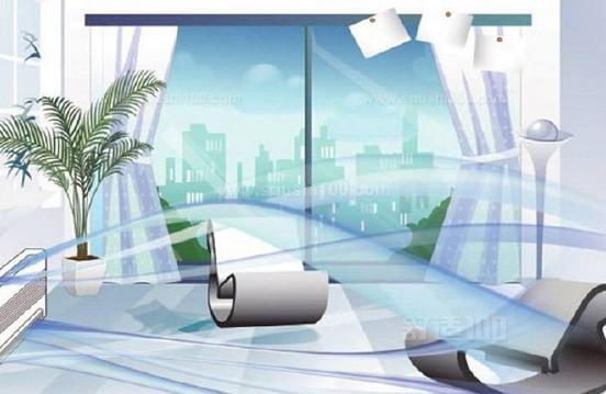 关于中央空调通风系统中热回收形式选择热管换热器的必要性