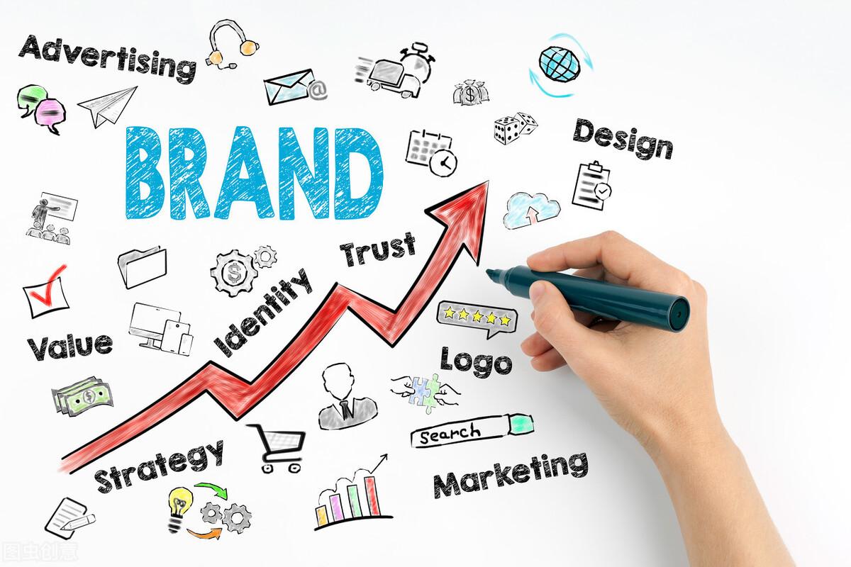 企业的发展之道:网络营销