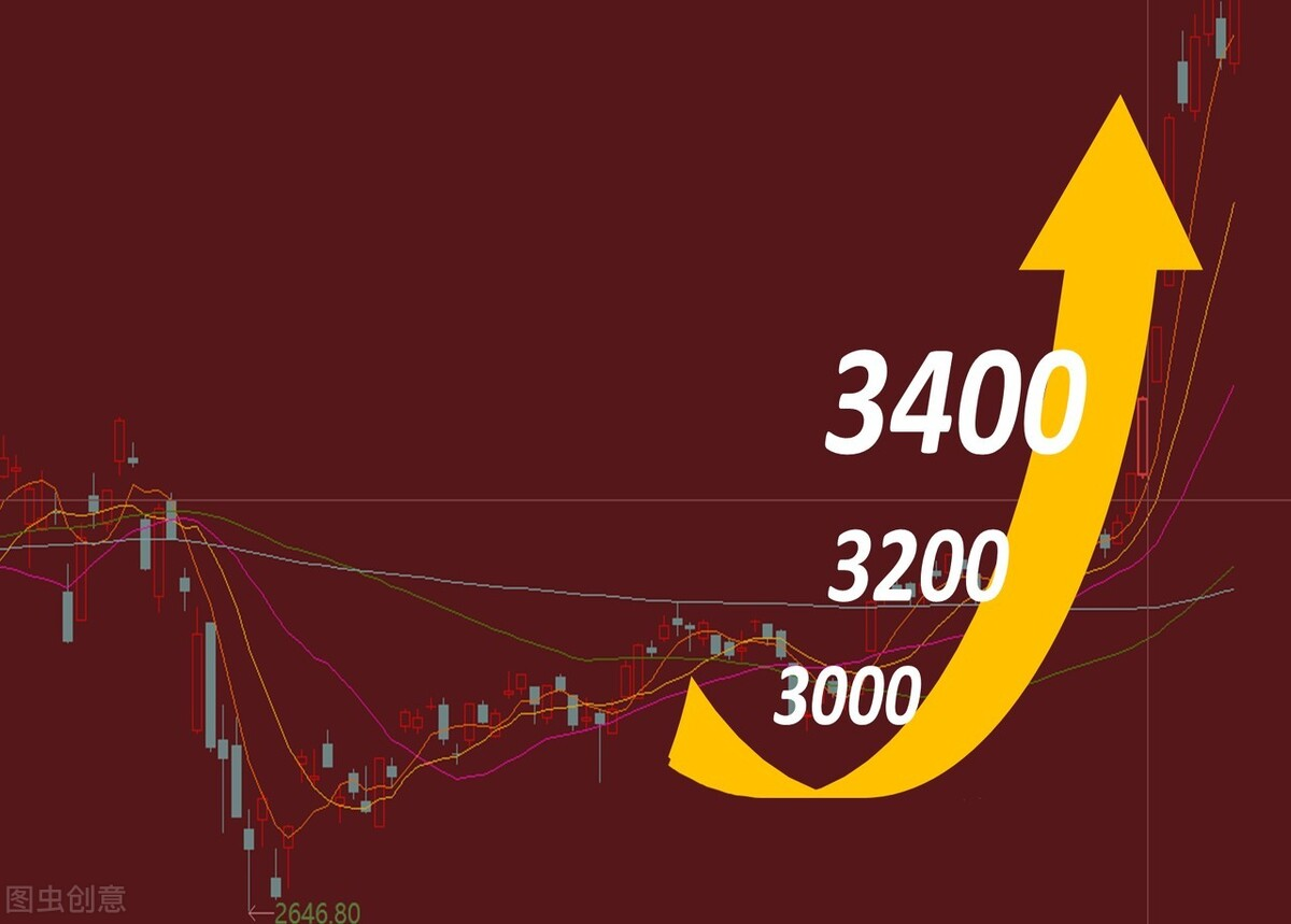 今天,又一利空袭来,下周股市如何?