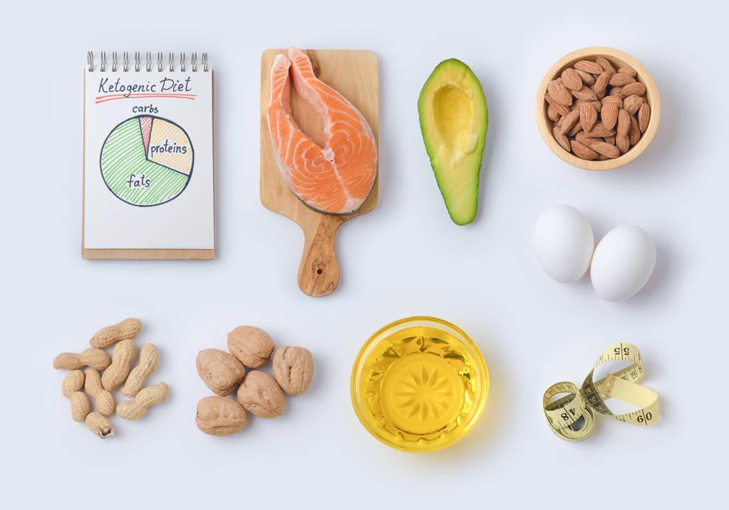 生酮饮食说得再好也不要长期吃,《柳叶刀》:主食吃得少影响寿命