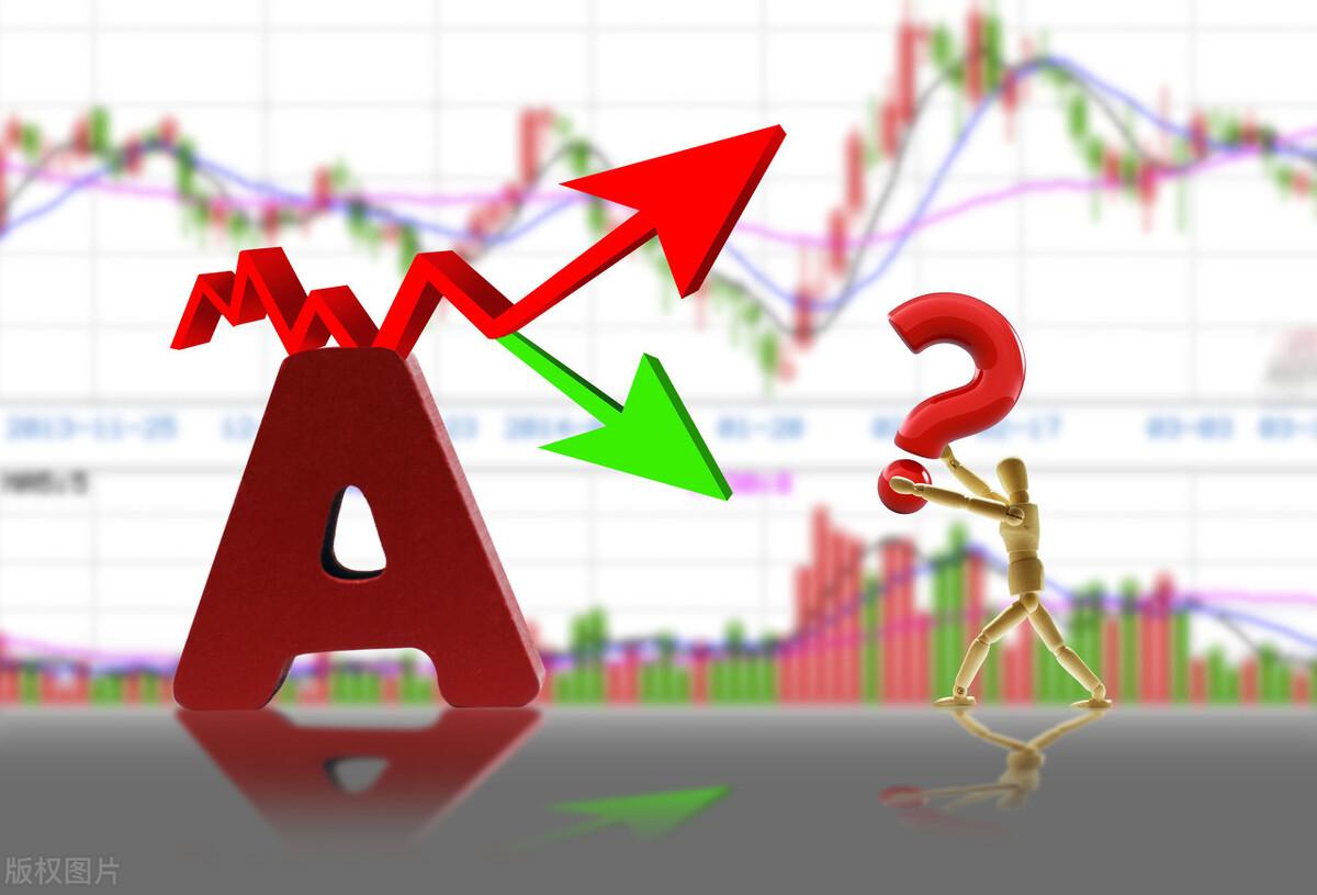 欧美股市加速下跌,全球股市不确定因素增加,A股会受到拖累吗?