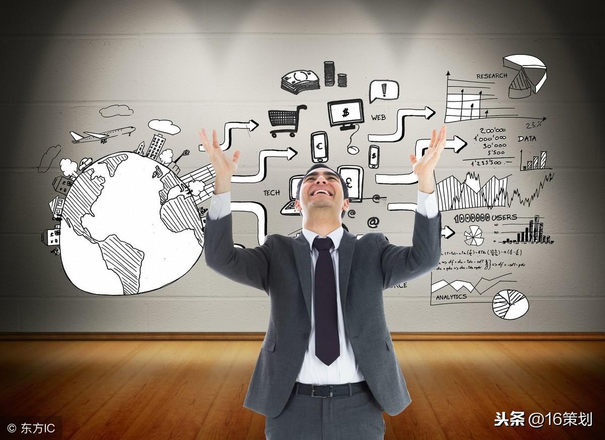 营销年度计划书的结构