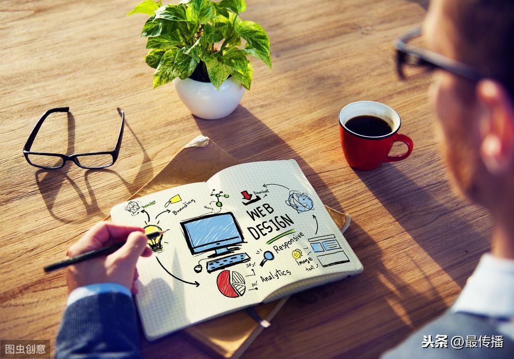 网络广告策划三要素,让广告投放变得简单