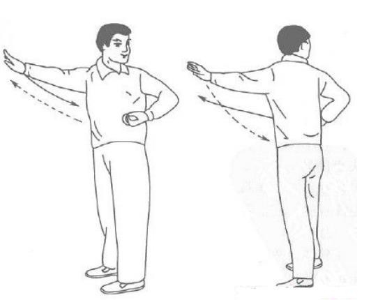 腰椎间盘突出症自我疗法之腰背功1-6式
