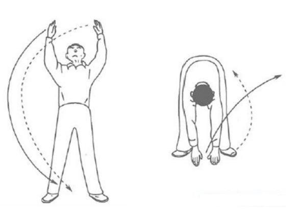 腰椎间盘突出症自我疗法之腰背功7-10式