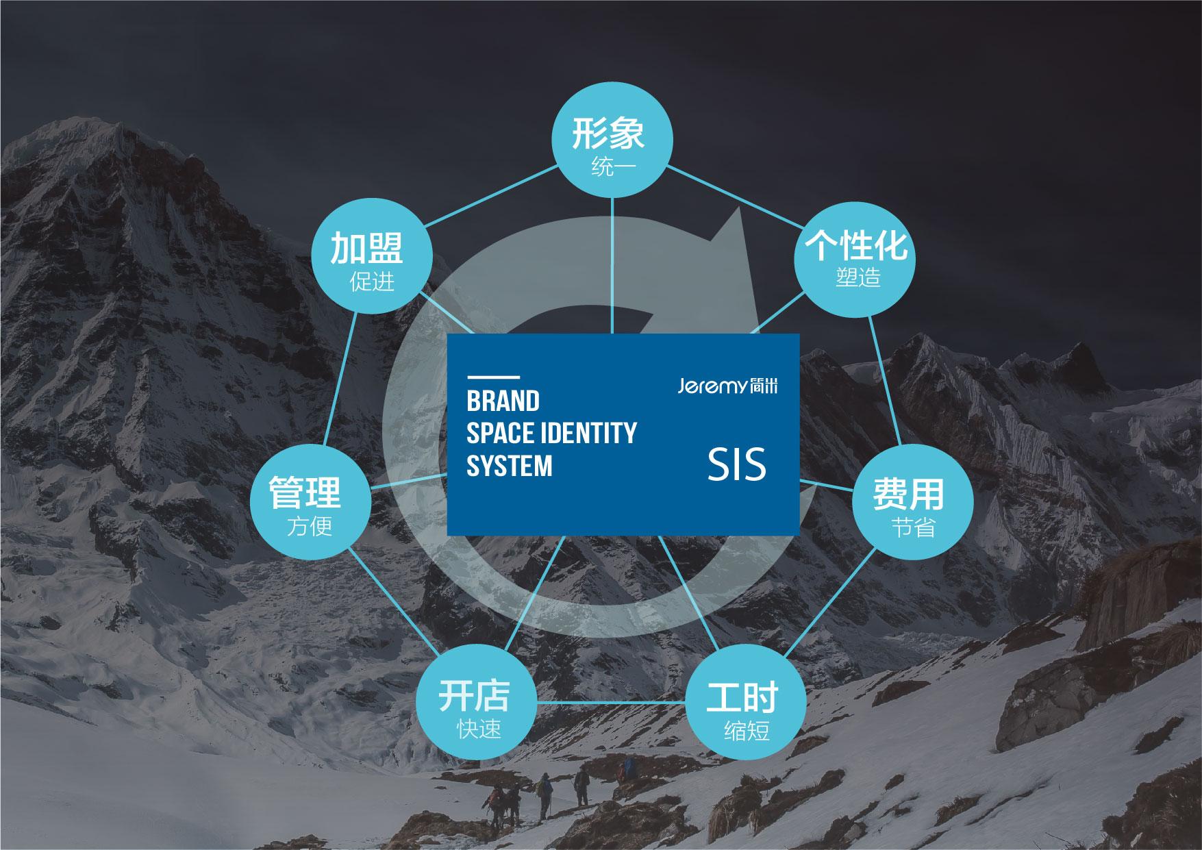 连锁品牌如何选择靠谱SI设计公司