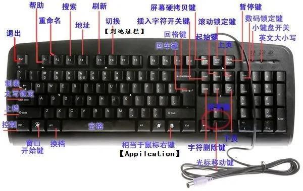 电脑键盘大小写切换按哪个键(电脑键盘中文怎么切换) 电脑键盘大小写切换按哪个键(电脑键盘中文怎么切换) 投稿