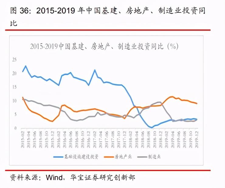 钢铁行业研究专题报告:钢企冷轧产品高盈利能否持续