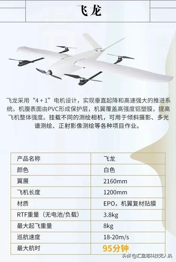 长航时 效率更高——测绘无人机一览