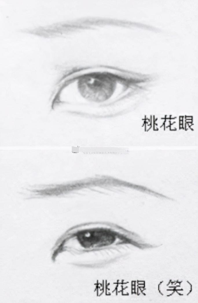桃花眼,丹鳳眼,瑞鳳眼,傳統眼型盤點