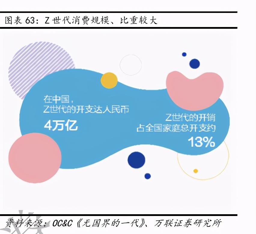互联网传媒行业深度报告:Z世代占据C位,5G重塑新机遇
