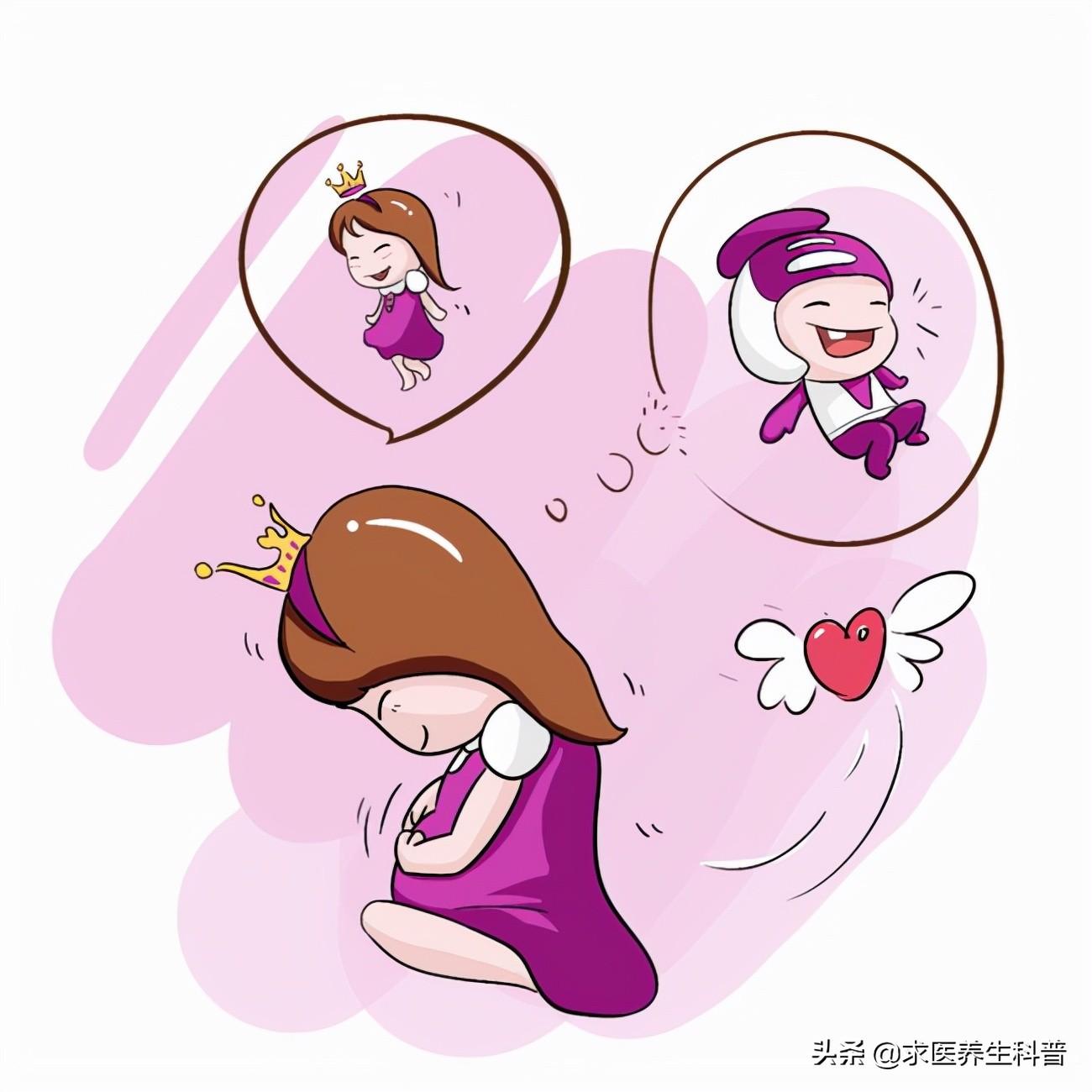 孕囊里检测不出胎儿的胎心,如何预防预防空孕囊的发生