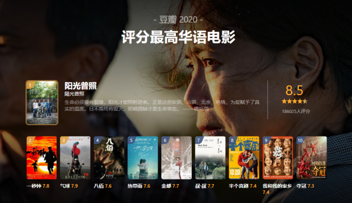 2020年豆瓣年度华语电影榜单,你都看过几部?