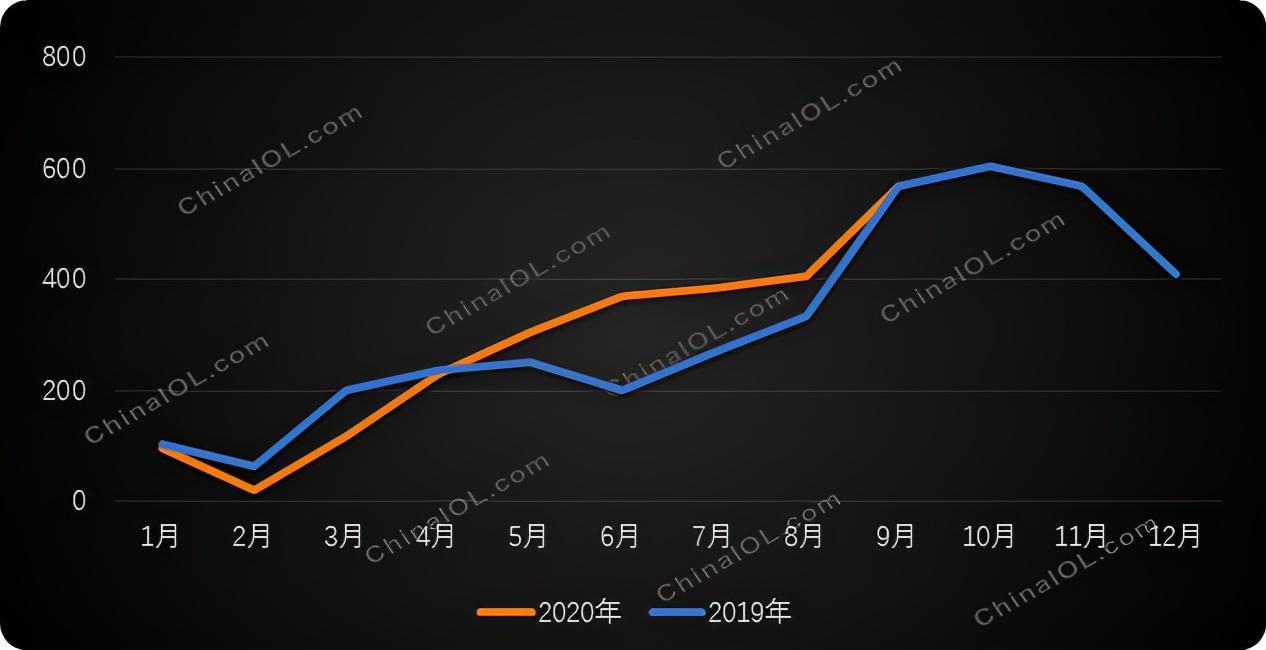 燃气壁挂炉前三季增长12%,渠道市场两级分化