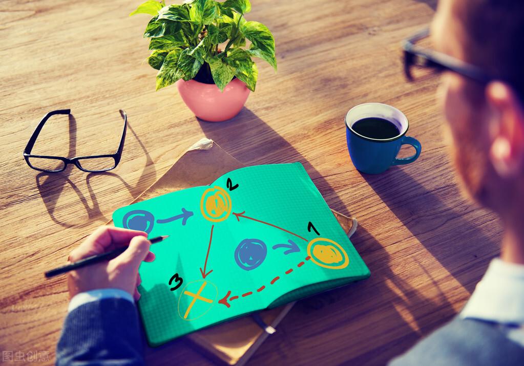 创业起步的十大准备步骤