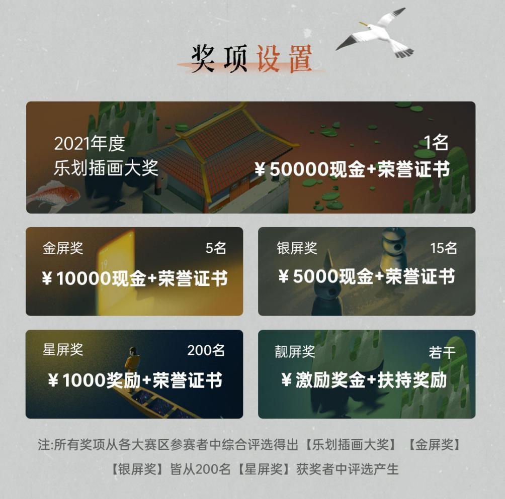 超40万奖金,2021乐划锁屏插画大赏来袭
