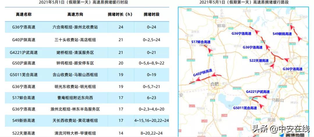 春游江淮请您来 | 五一假日,黄山位列最热爬山景区前三!