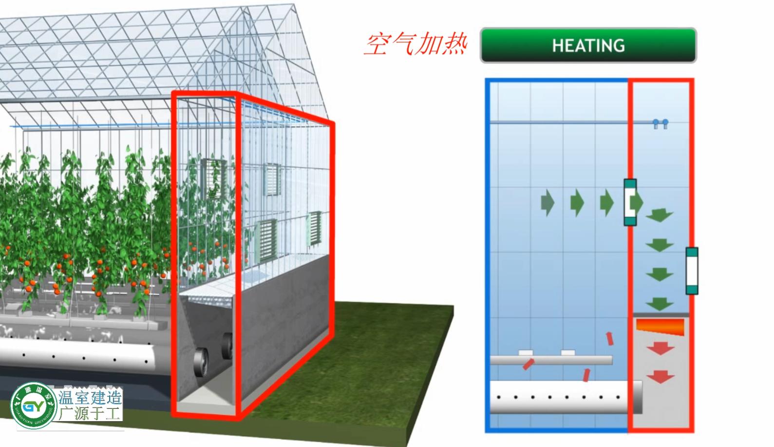 智能温室大棚的作用及大棚控制系统的设计方案