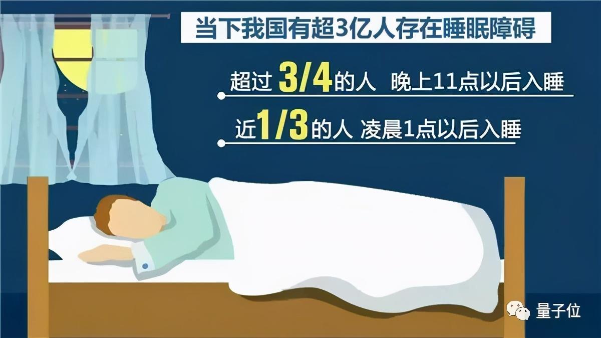 睡眠好不在于8小时,关键是满足「睡眠周期」