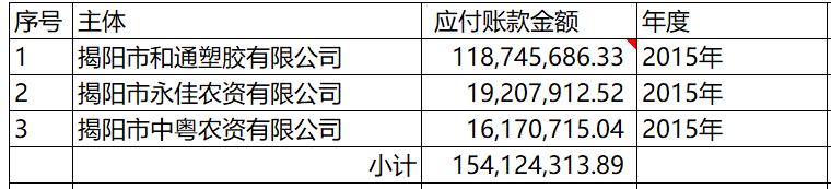 广东榕泰关联交易待解,信托产品疑违规占用资金